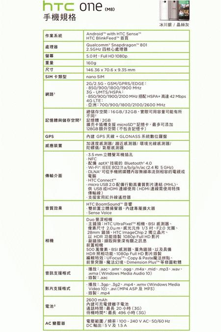 HTC ONE M8規格-US3C