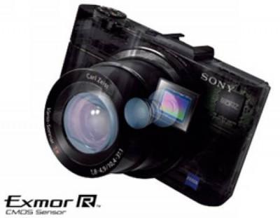Sony RX100 MK2