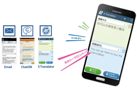 收購Samsung 手機