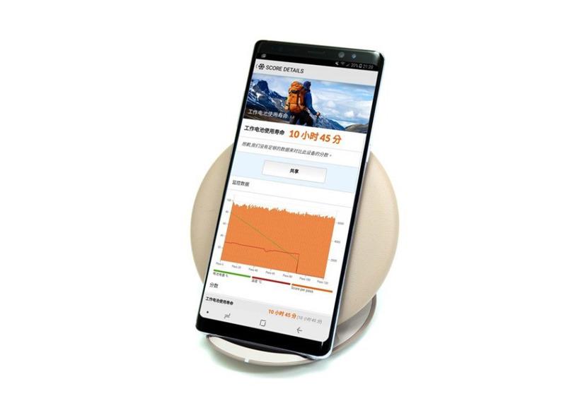 Galaxy Note 8 收購
