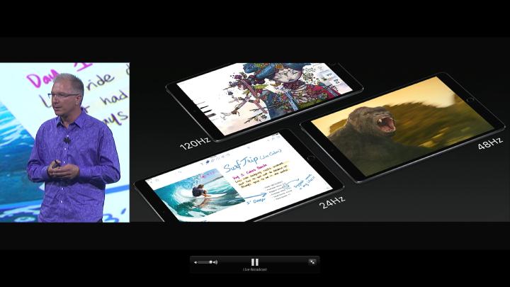 iPad mini收購