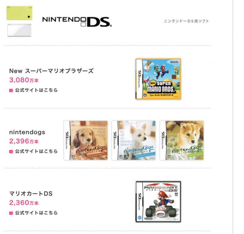 任天堂遊戲銷售