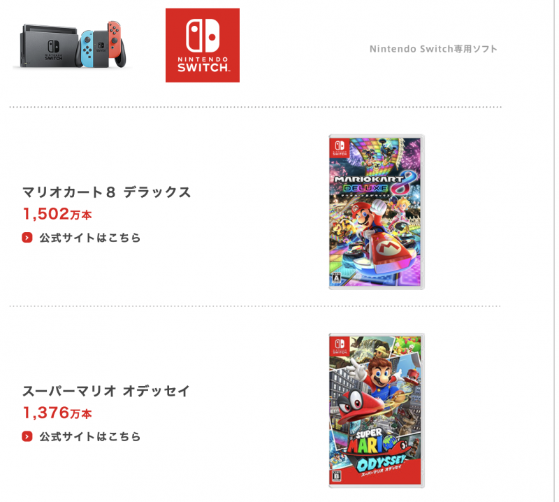 switch遊戲推薦